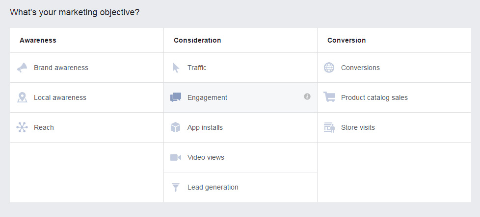 Engagement Targeting with Facebook Ads