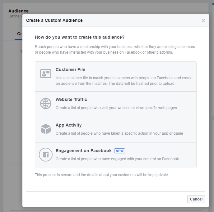 Facebook Ads Create Audience Engagement on Facebook